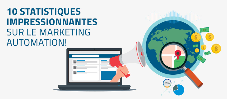 statistiques marketing automation