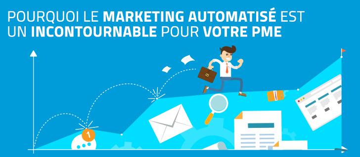 marketing automatisé