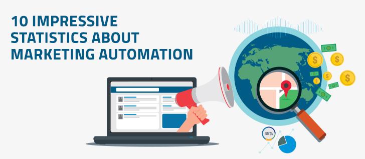10 statistiques marketing automatisé
