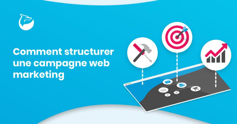 banniere blog comment structurer une campagne marketing