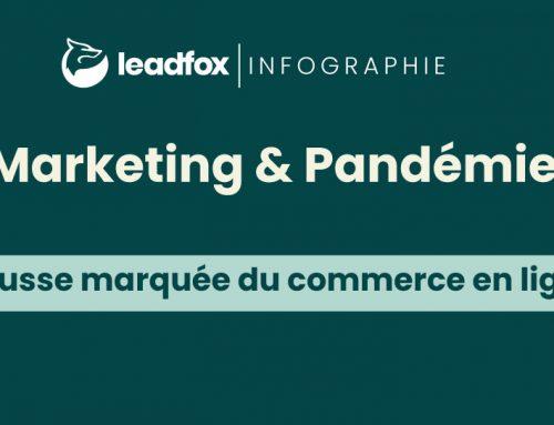 Marketing & Pandémie : Hausse marquée du commerce en ligne