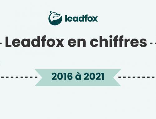 Leadfox en chiffres