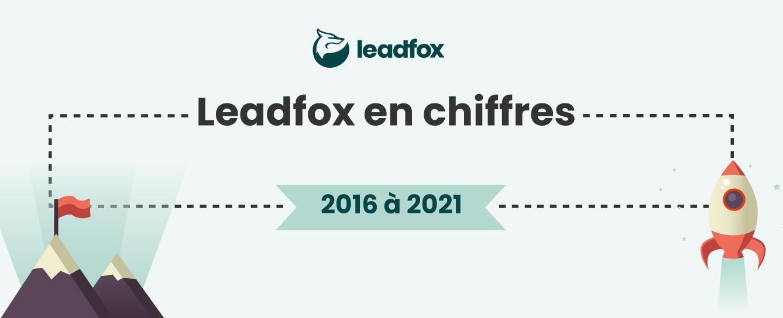 Leadfox-en-chiffres